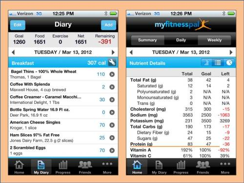 Using My Fitness Pal for tracking protein